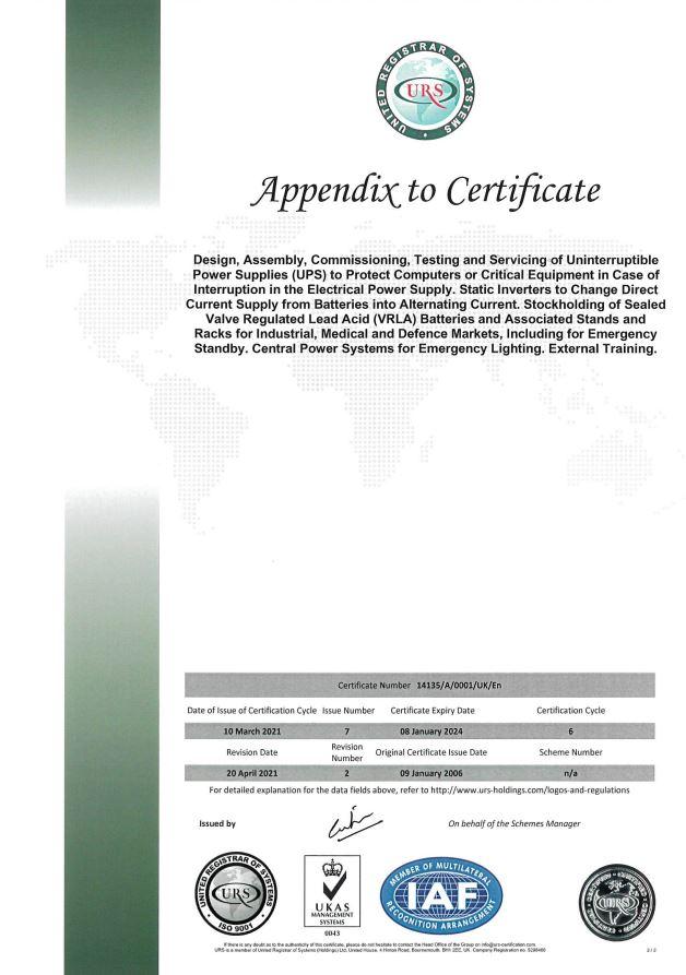 ISO Appendix